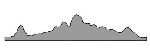 Höhenprofil - Loipe Tauern Power